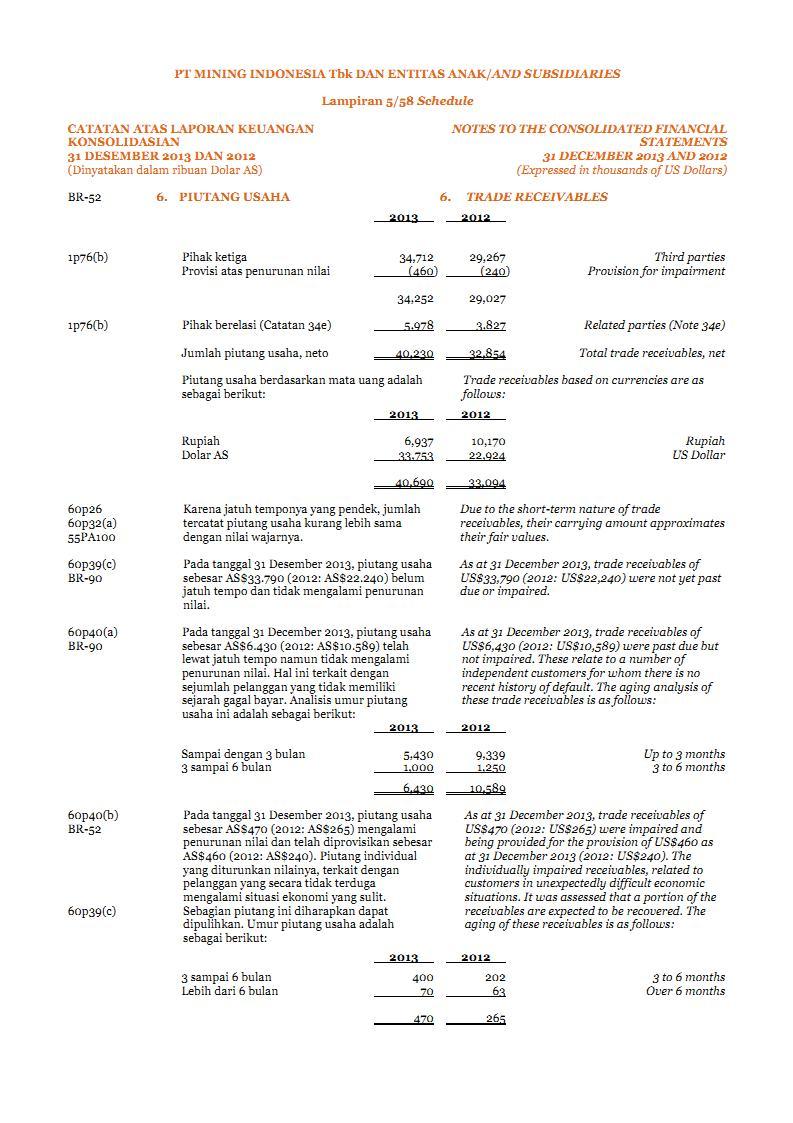 Jenis Laporan Keuangan Menurut Psak 2015